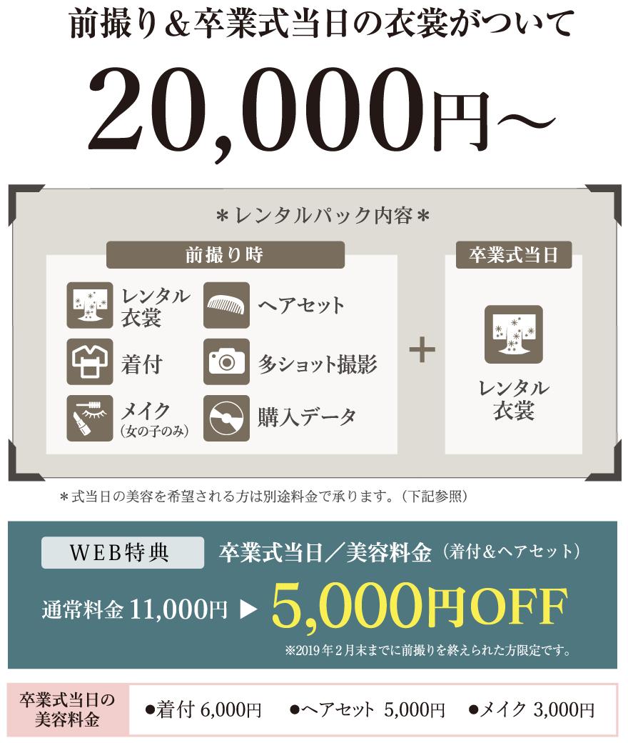 卒業袴レンタルパックの内容